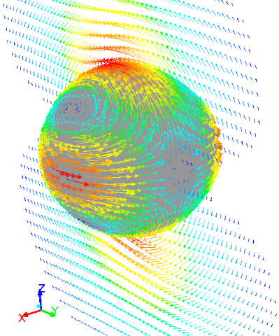 Example of a convective flow in the liquid around a solid sphere due to a TEMF force