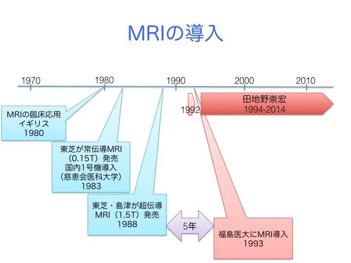 1983年、日本で初めてのMRIが東芝から発売されて、慈恵医大に導入。1988年には、現在の主力機種となっている超伝導型MRIが東芝と島津製作所から発売され、全国の大きな病院に相次いで導入。福島医大にMRIが導入されたのは1993年で、全国の大学病院の中では最も遅かった。他の大学からは4-5年遅れたが、私が骨軟部腫瘍の手術を始めた1994年には間に合った。