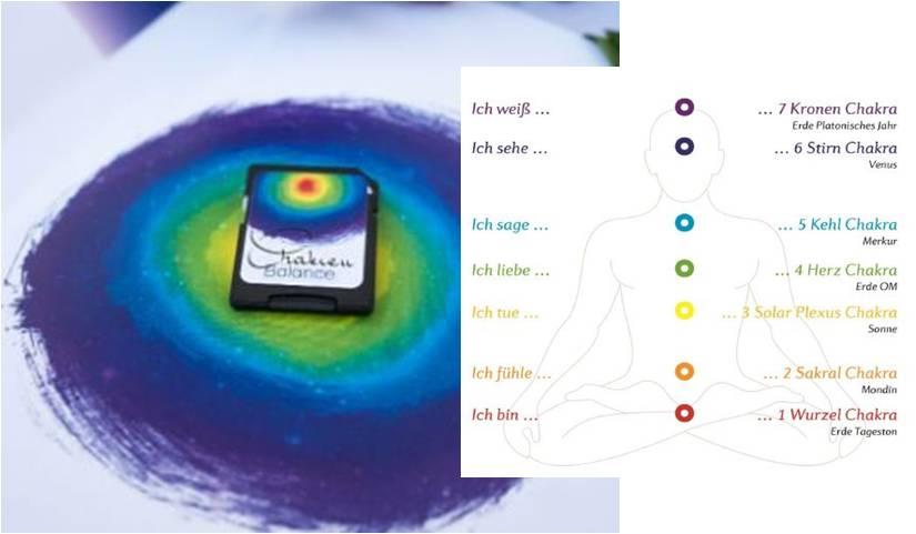 Chakren Balance SD Karte   € 84,-