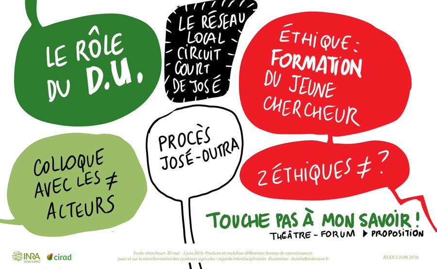 Debriefing Théâtre-Forum/Aurélie Bordenave