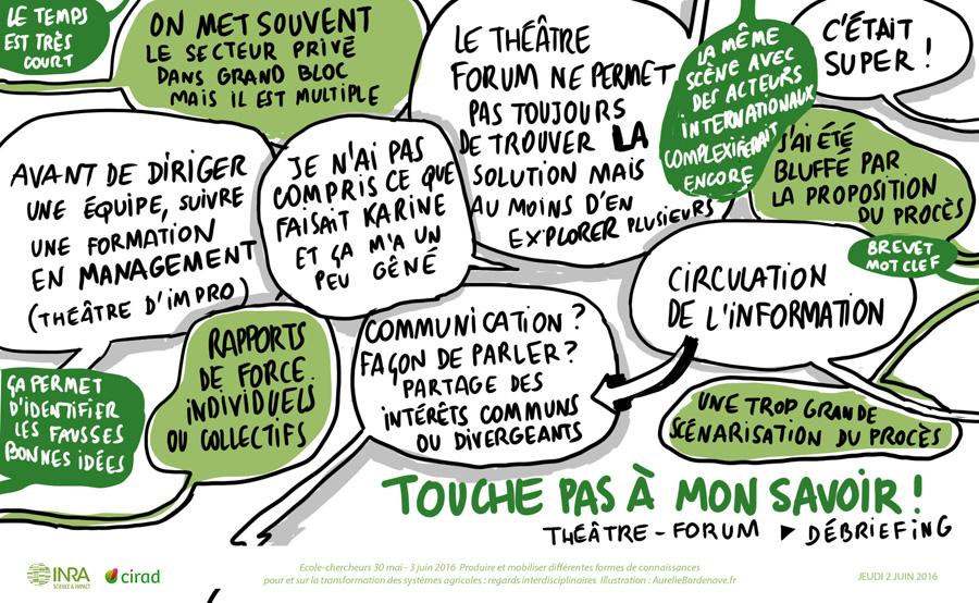 Théâtre-forum CoTéAct/Aurélie Bordenave