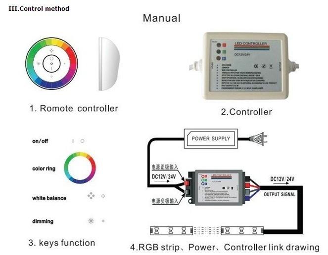 Контроллер схема установки