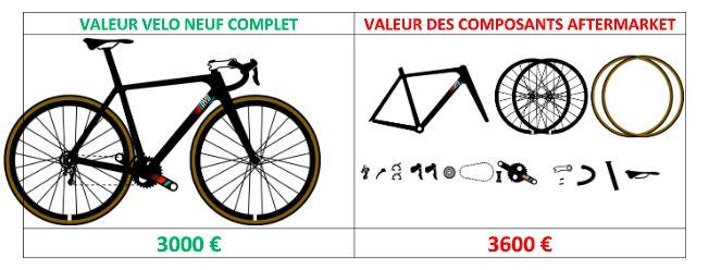 OEM aftermarket vélo