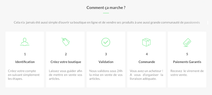 schéma de fonctionnement de belleroue.fr