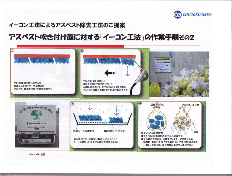 アスベスト吹き付け面に対するイーコン工法の作業手順2