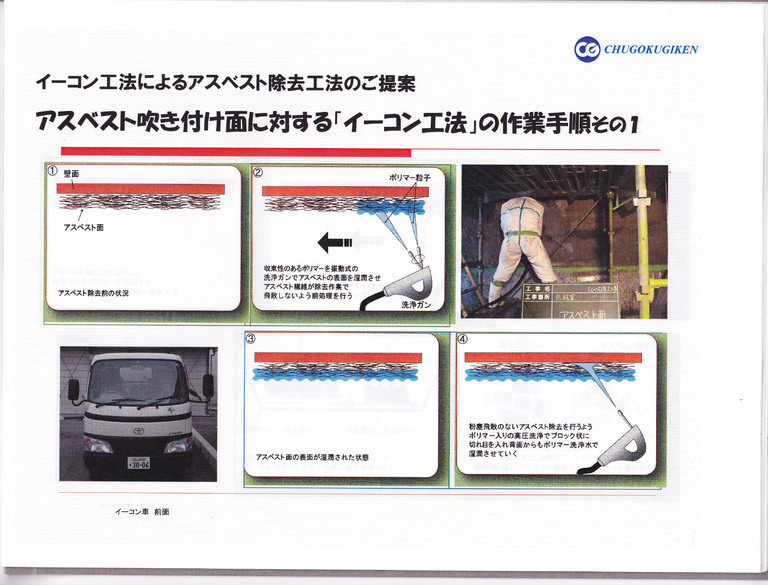 アスベスト吹き付け面に対するイーコン工法の作業手順1