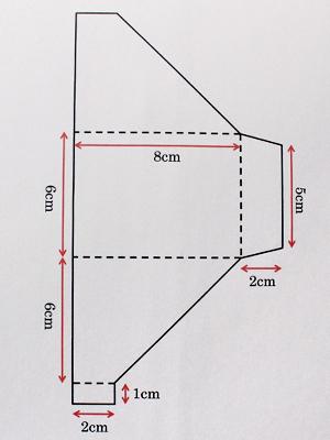 台座の寸法