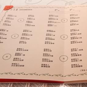 3ページ構成の席次表例