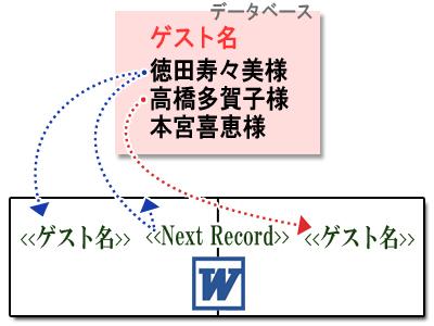 Next Recordの説明