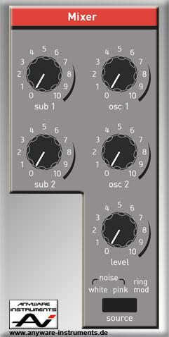 MOODULATOR - Mixer Module