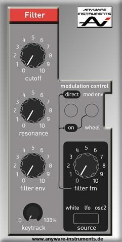 MOODULATOR - Filter Module