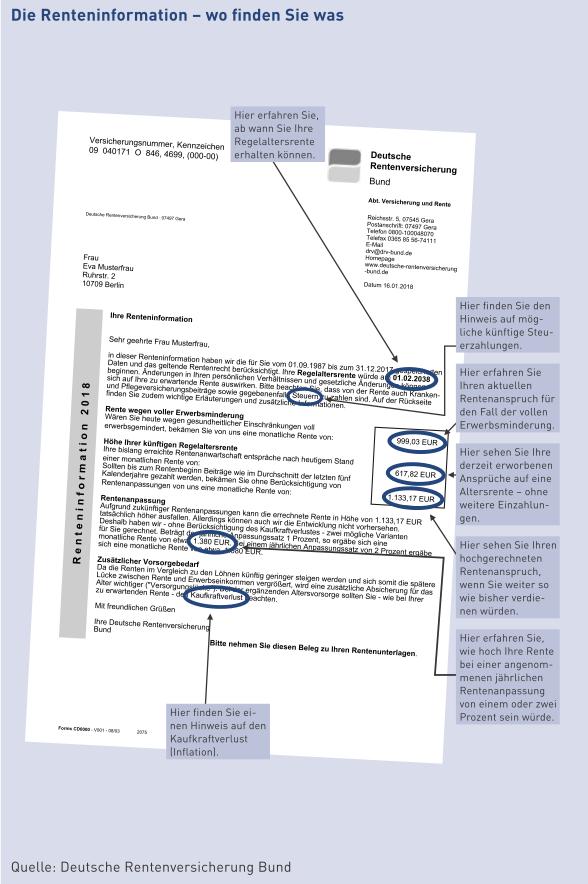 Renteninformation Muster, Erläuterungen
