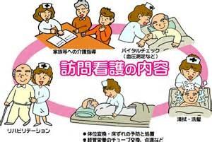 訪問看護の内容