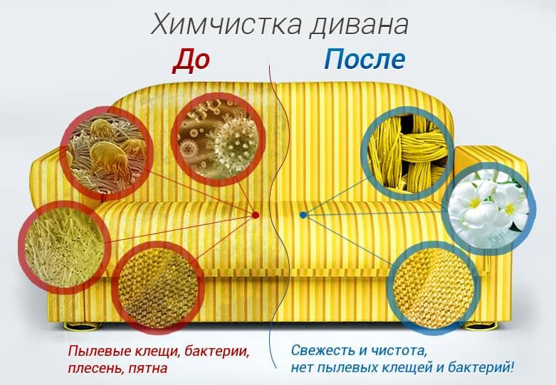 химчистка мягкой мебели на дому в Москве и Московской области