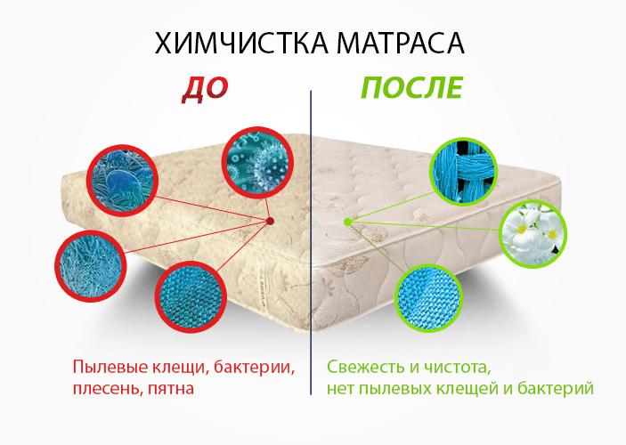 химчистка матрасов в Москве и Московской области: до и после