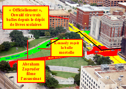 assassinat Kennedy Dealey Plaza Elm Street