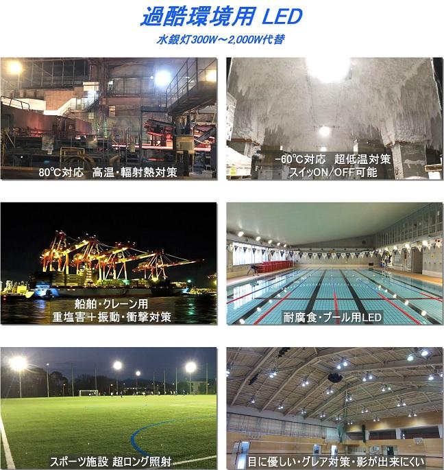 日本製LED水銀灯 高温対策、−60度、耐酸、塩害、耐振動、塩素、プール