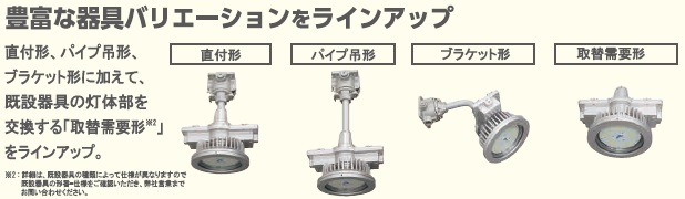 NEC防爆LEDラインナップ