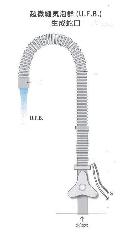 ナノバブル蛇口