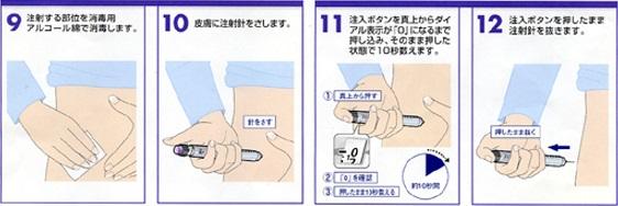 注射 種類 インスリン