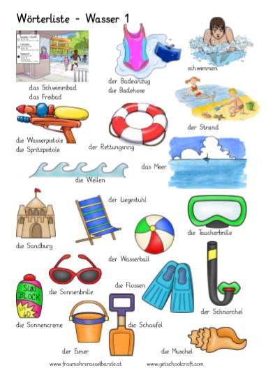 Bunter Wasserball Stock Illustrationen, Vektors, & Klipart – (93 Stock  Illustrations)
