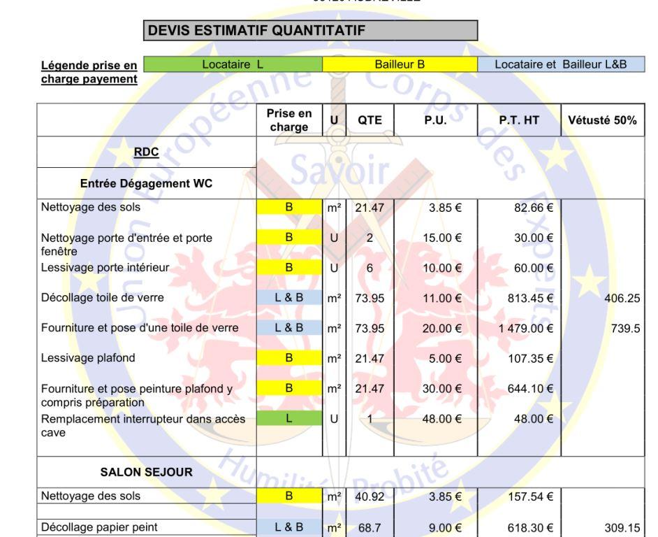 Devis Descriptif Quantitatif Détaillé