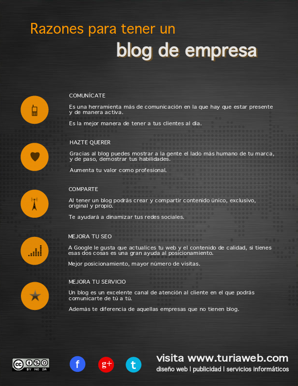 Infografía Razones para crear un blog de empresa