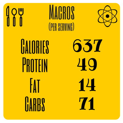 *Macros do not include non-starchy vegetables as I find counting veg to be time consuming and unnecessary.