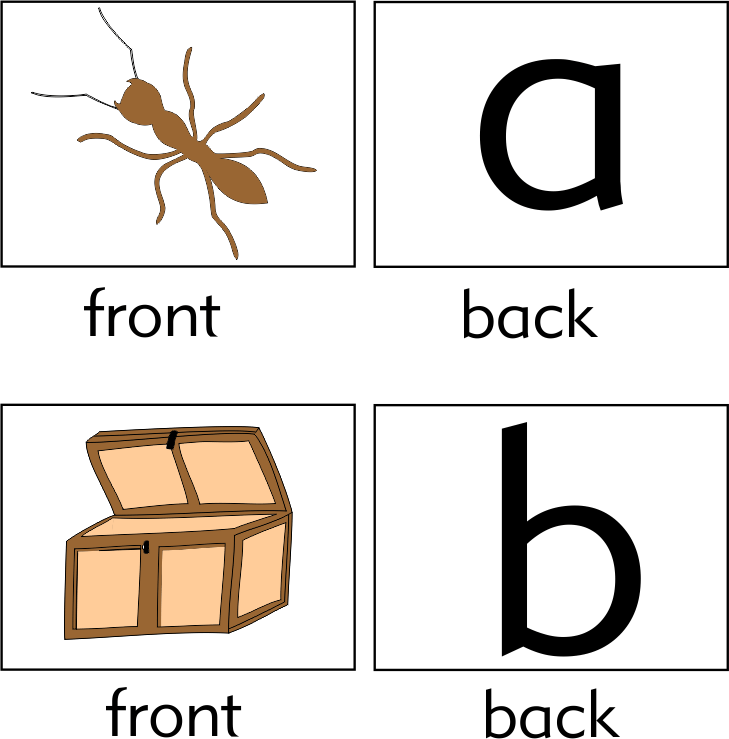 How to make Flashcards
