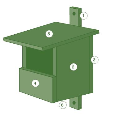nistkasten bauen schaeferbrueckes webseite. Black Bedroom Furniture Sets. Home Design Ideas