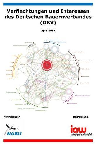 NABU-Studie Agrarpolitik 2019 0001_ws.jpg
