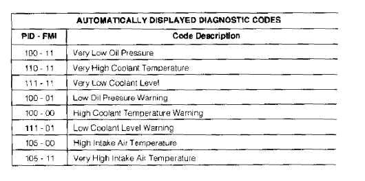 Caterpillar Engine Error Codes - Wiring Diagrams