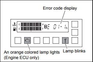 Toyota forklift error codes list - Wiring Diagrams