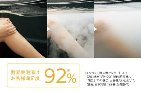 大進建設お薦めの酸素美泡湯はお客様満足度92%