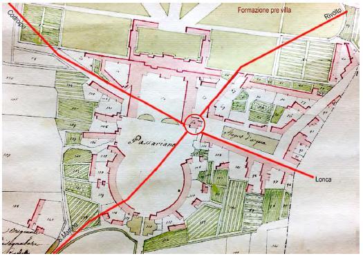 L'origine del Borgo di Passariano (prima della villa)