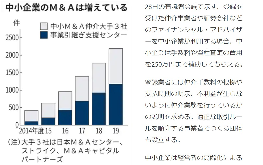 M&A仲介を登録制に