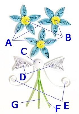 クイリングSTEP講座7 LEVEL4   花束の完成画像