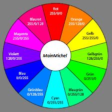 Harmonisch wirken Farben, die auf Farbkreis durch nur eine andere Farbe getrennt ist.