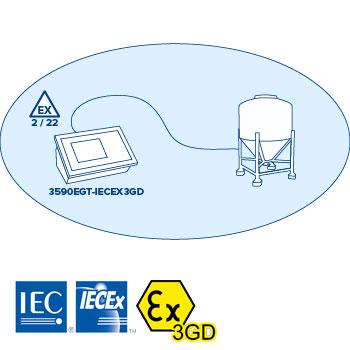 ATEX IECEX Wägeindikator