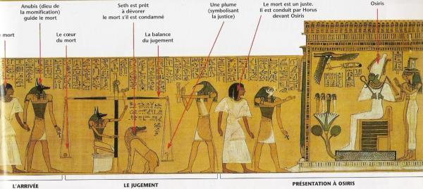 Le tribunal d'Osiris - Cliquer pour agrandir