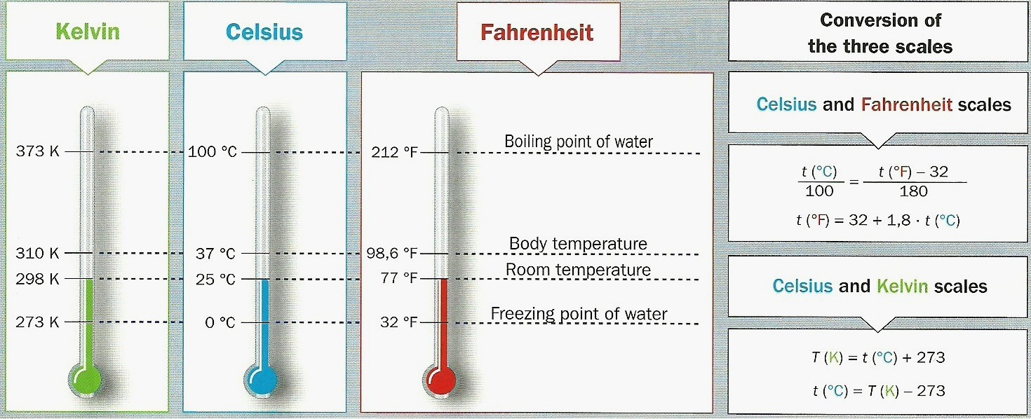 Is Glass A Liquid Or Solid At Room Temperature