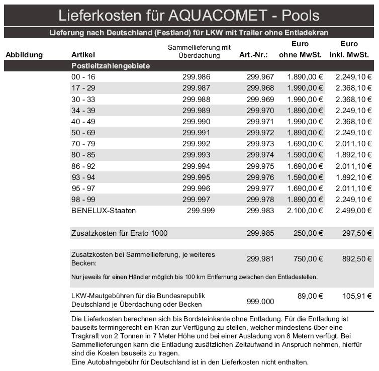 Aquacomet Lieferkosten
