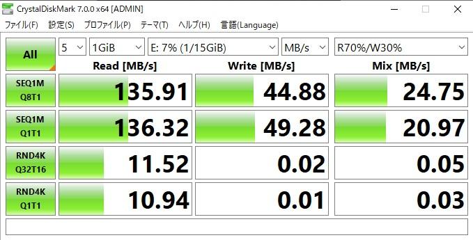 ELECOM MF-HTU3A16GPW 16GB USB3.0