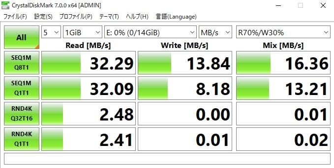 BUFFALO RUF2-WB16GB-WH/B 16GB USB2.0