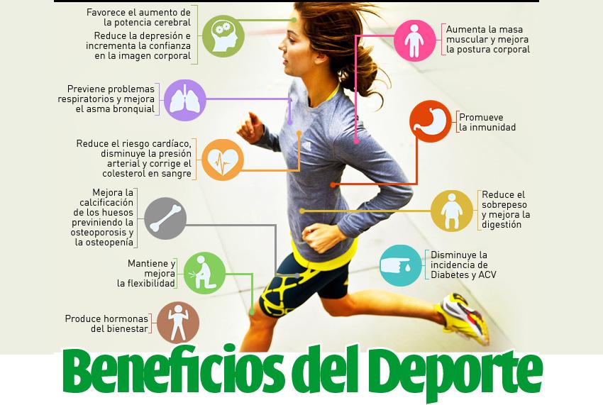 El deporte y sus beneficios en la salud física y mental y psicológica