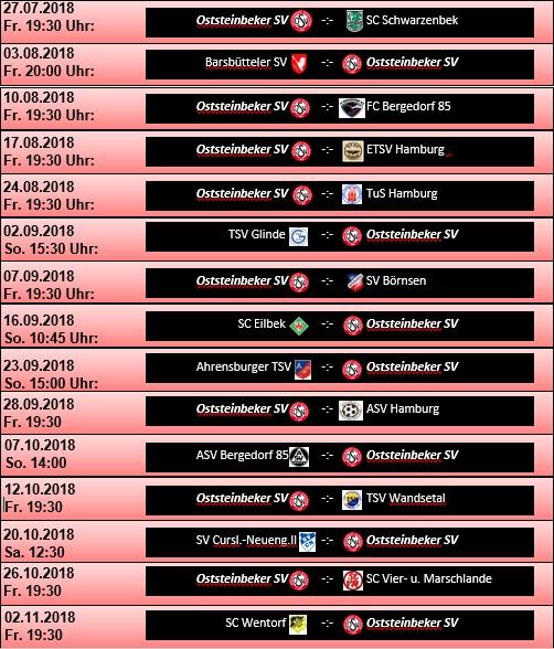 Die terminierten Vorrunden-Partien der Saison 2018/19.