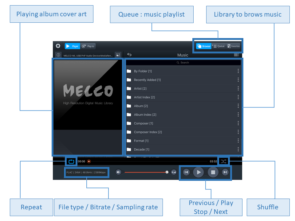 MELCO Music HD - melco-audio