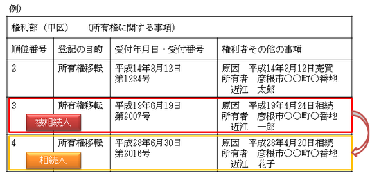 登記事項証明書-所有権移転の例
