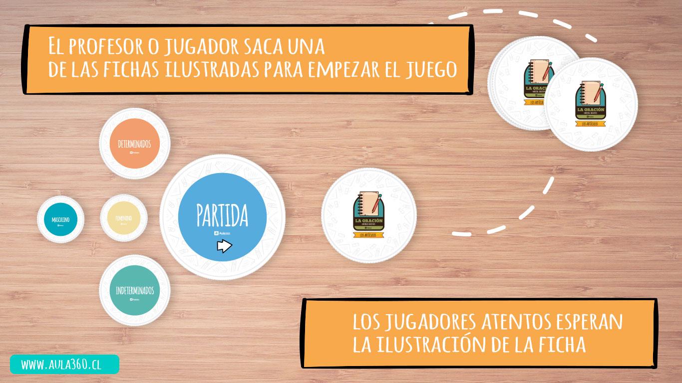 ilustraciones para enseñar los artículos y enseñar de forma divertida gratis aula360