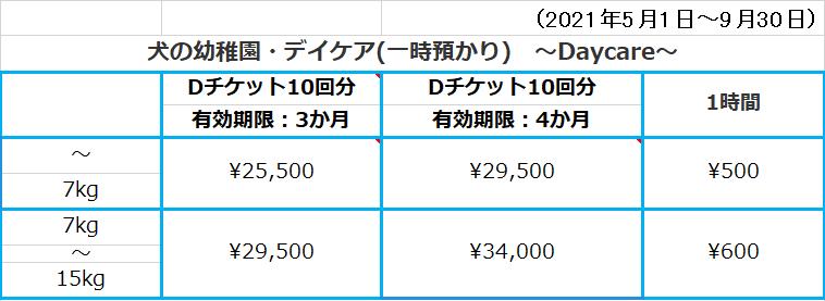 料金の改定について